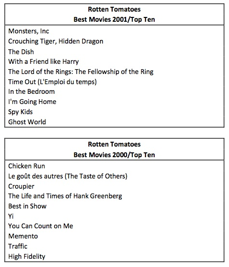 best2001