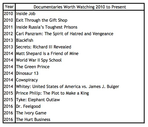 documentaries3