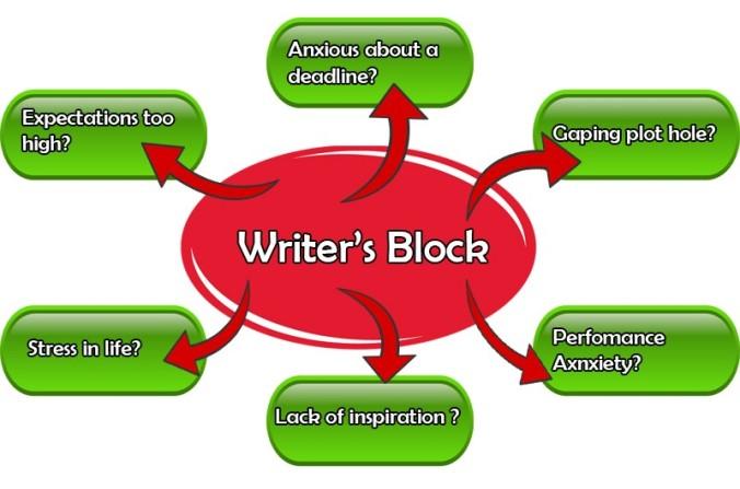 IG Writers BLOCK wp 7-22-17