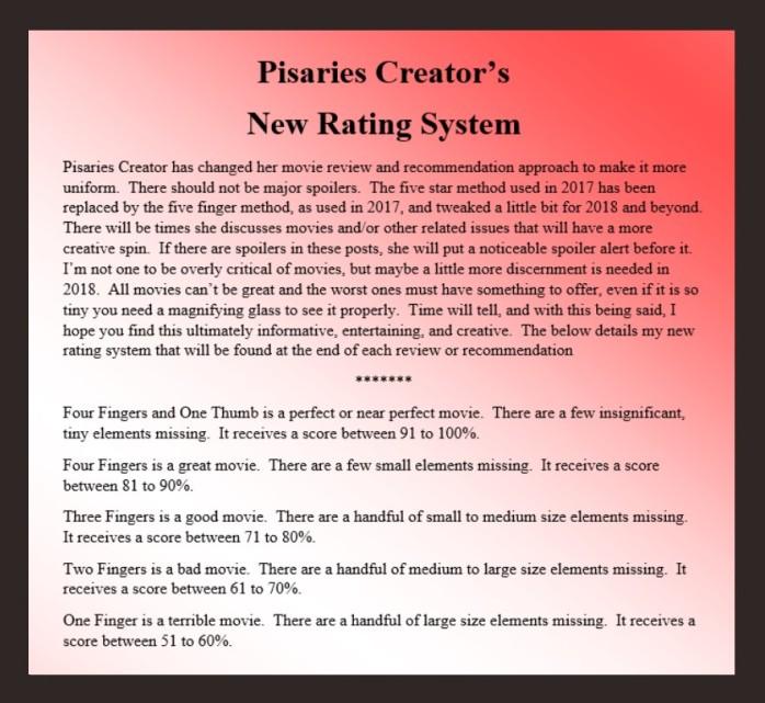 pcnewratingsystem