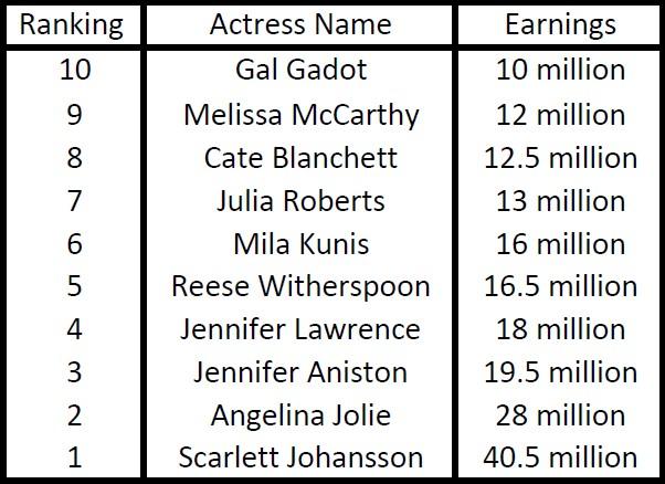 actresses10