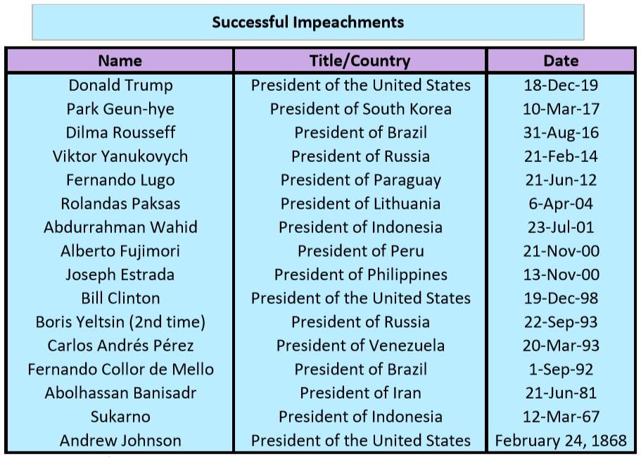 impeach3
