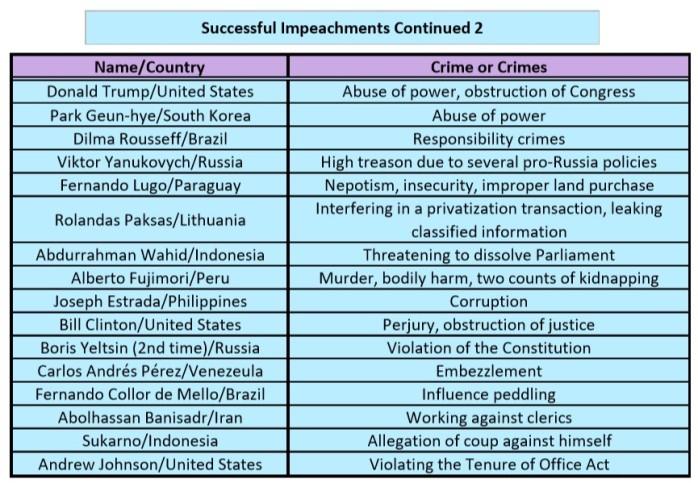 impeach4