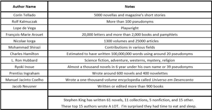 writers2